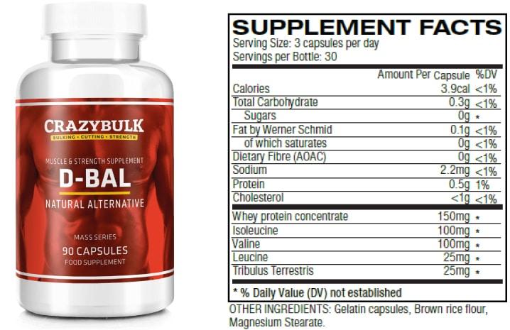 crazy bulk funciona y efectos secundarios