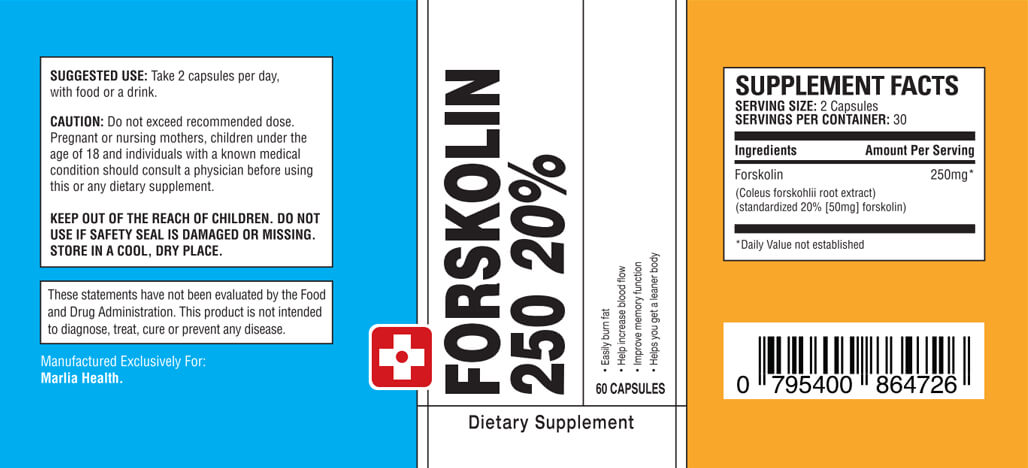 Forskolin250 Ingredients