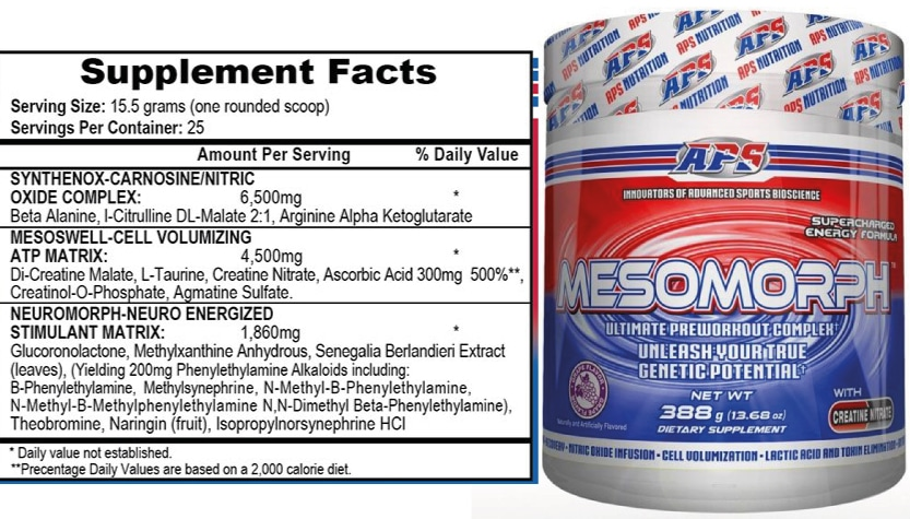Ingredients and Supplement Facts of Mesomorph