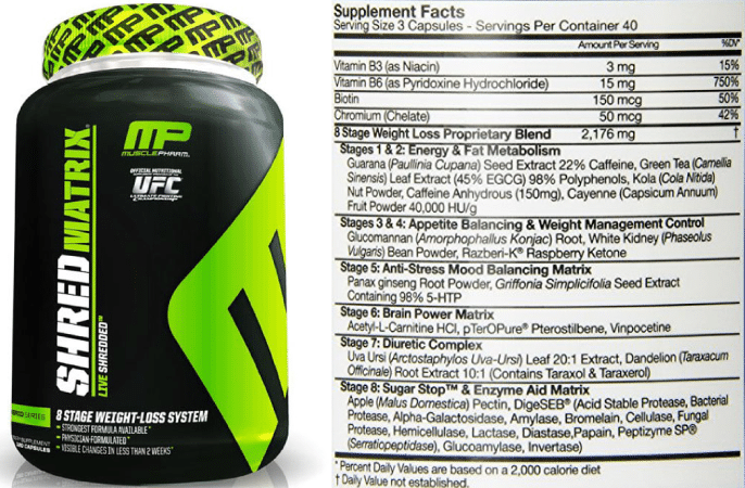 Muscle Pharm Shred Matrix ingredients list
