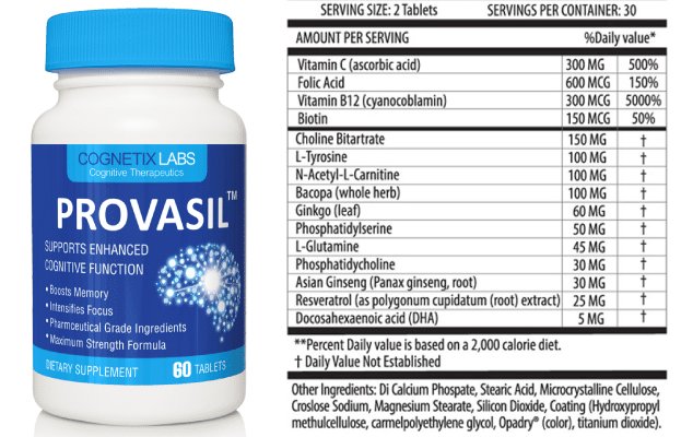 Provasil ingredients.