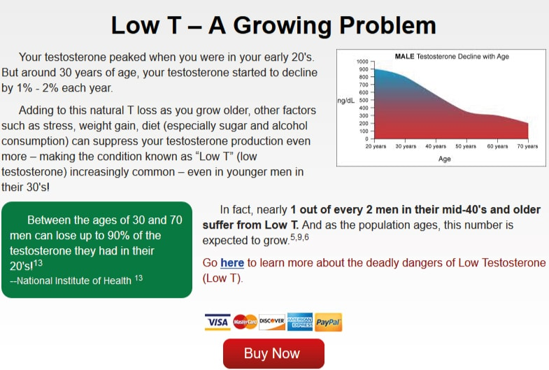 Screenshot of testosterone statistics